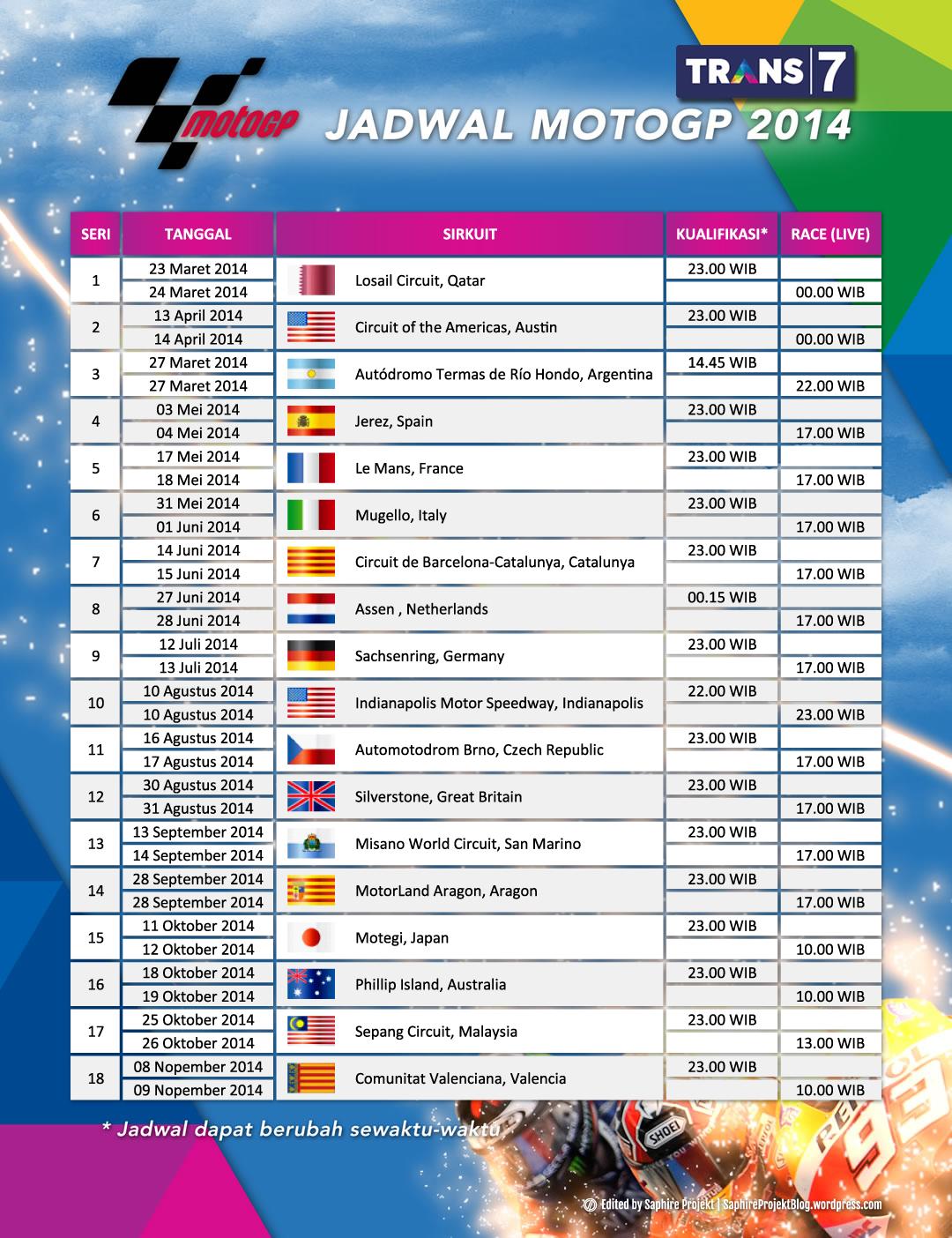 Jadwal Motogp Siaran Langsung Spanyol